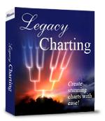Legacy Charting